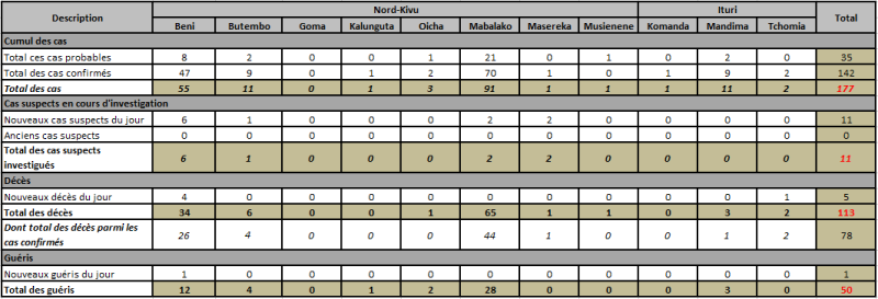 Oct7Table