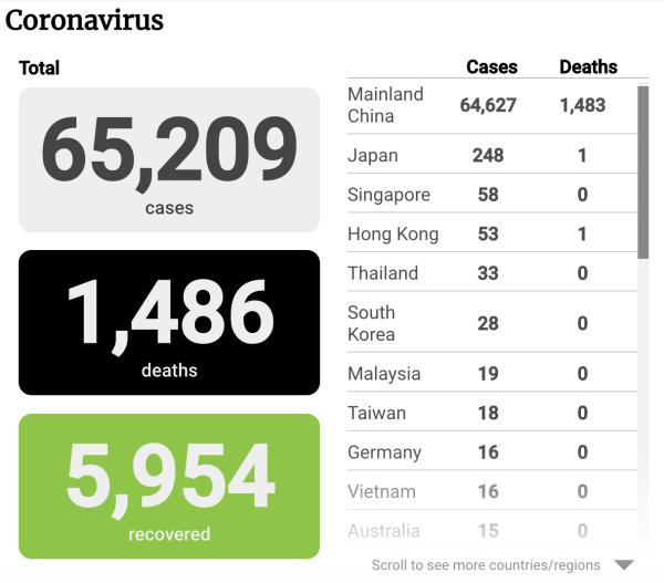 H5N1: COVID-19 Coronavirus Update, February 13