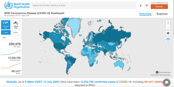 H5n1 Covid 19 On Sunday Afternoon 230 0370 New Cases 5 285 New Deaths