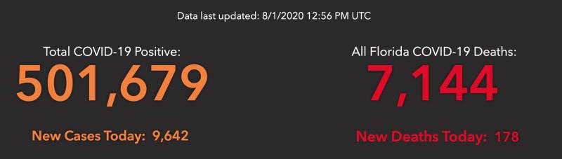 Screen Shot 2020-08-01 at 9.09.35 AM